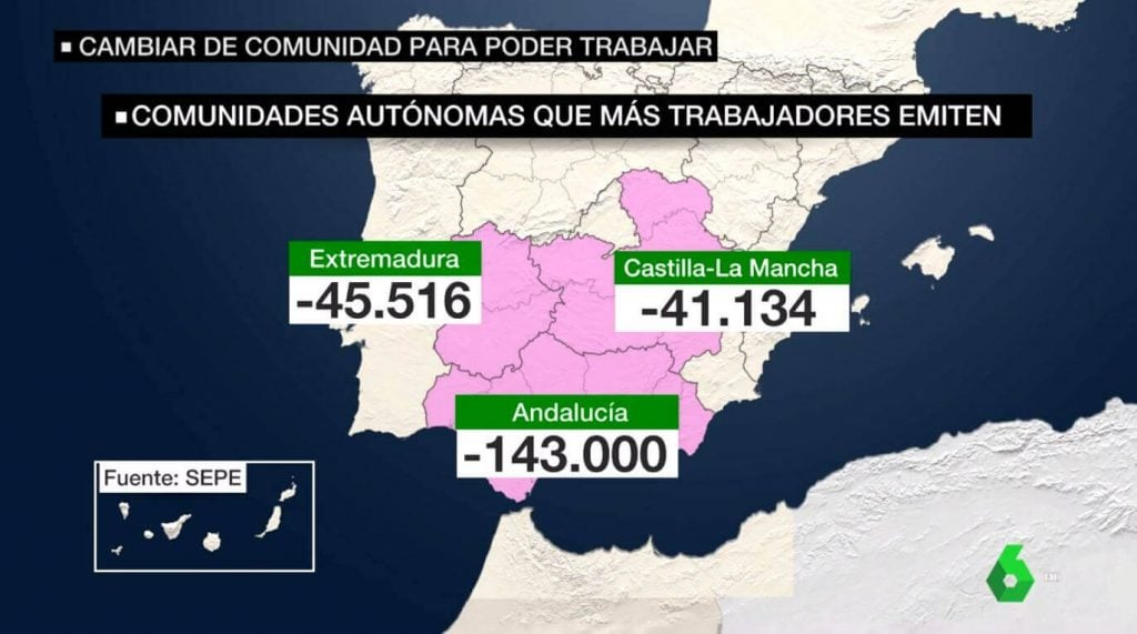 Migración en España